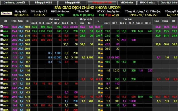 VGG-shares